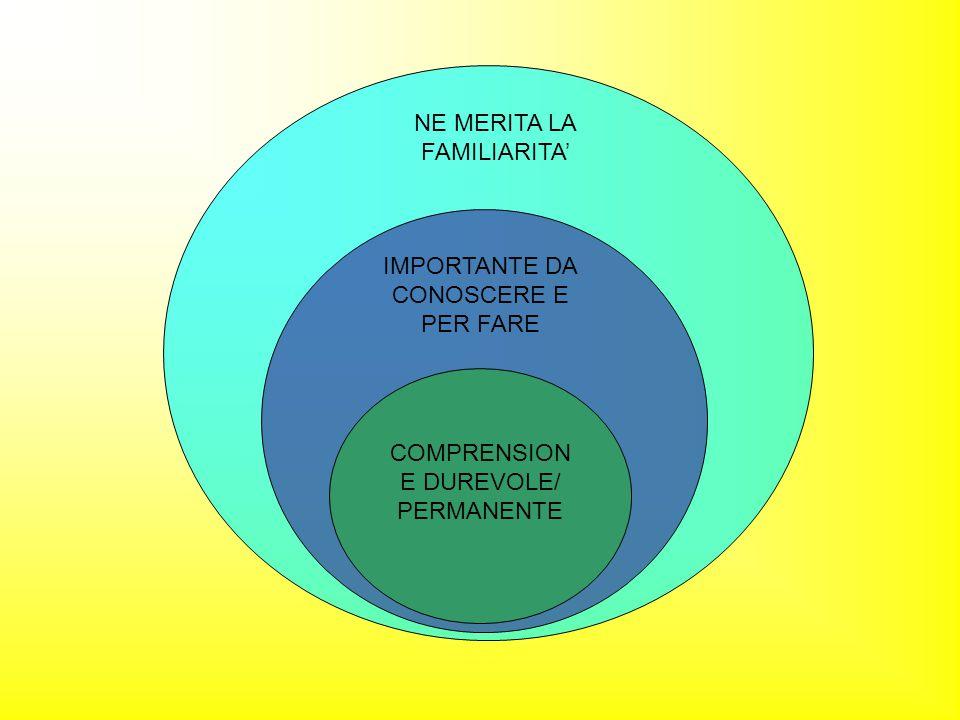 COMPRENSION E DUREVOLE/ PERMANENTE IMPORTANTE DA CONOSCERE E PER FARE NE MERITA LA FAMILIARITA'