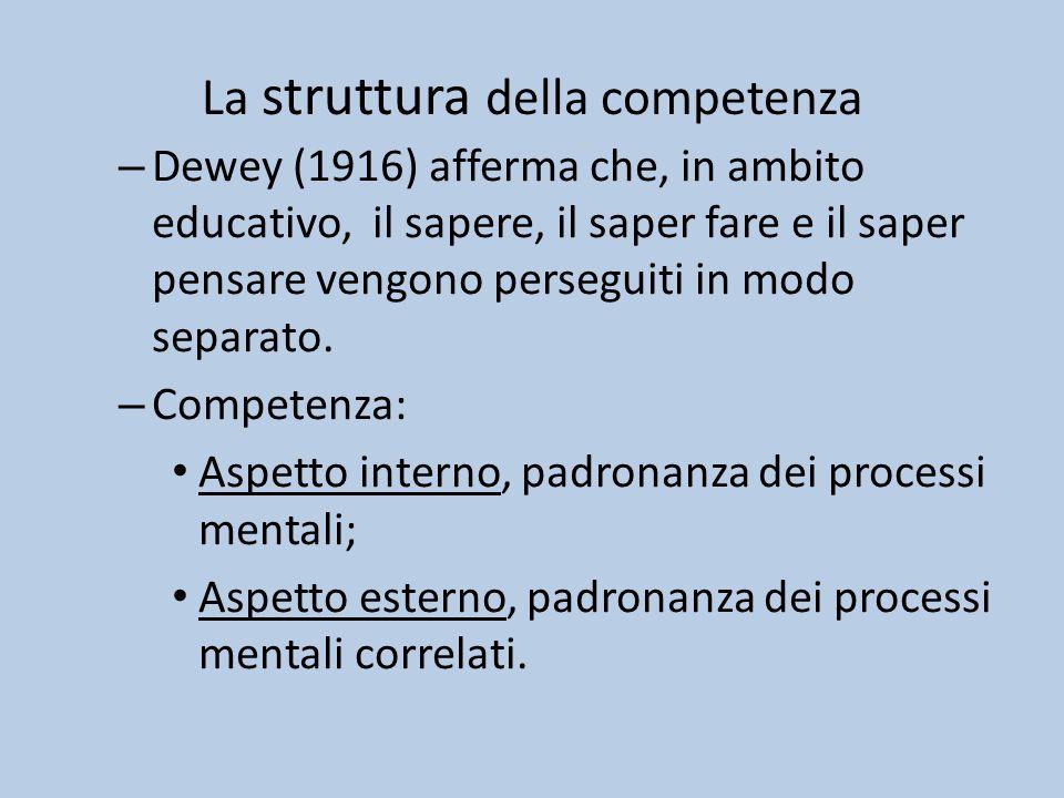 La struttura della competenza – Dewey (1916) afferma che, in ambito educativo, il sapere, il saper fare e il saper pensare vengono perseguiti in modo separato.