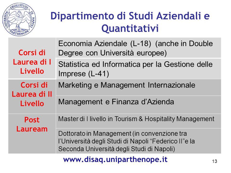 Corsi di Laurea di I Livello Economia Aziendale (L-18) (anche in Double Degree con Università europee) Statistica ed Informatica per la Gestione delle