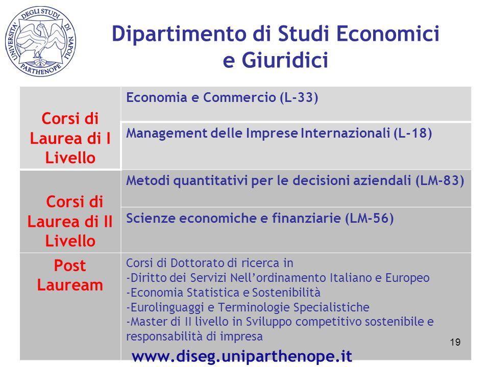 Corsi di Laurea di I Livello Economia e Commercio (L-33) Management delle Imprese Internazionali (L-18) Corsi di Laurea di II Livello Metodi quantitat