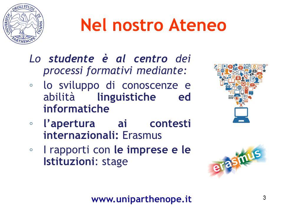 Nel nostro Ateneo Lo studente è al centro dei processi formativi mediante: ◦lo sviluppo di conoscenze e abilità linguistiche ed informatiche ◦l'apertura ai contesti internazionali: Erasmus ◦I rapporti con le imprese e le Istituzioni: stage 3 www.uniparthenope.it