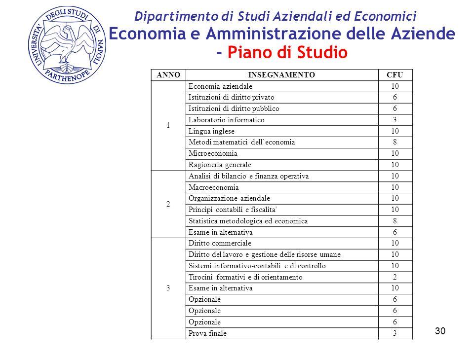 30 Economia e Amministrazione delle Aziende - Piano di Studio Dipartimento di Studi Aziendali ed Economici ANNOINSEGNAMENTOCFU 1 Economia aziendale10