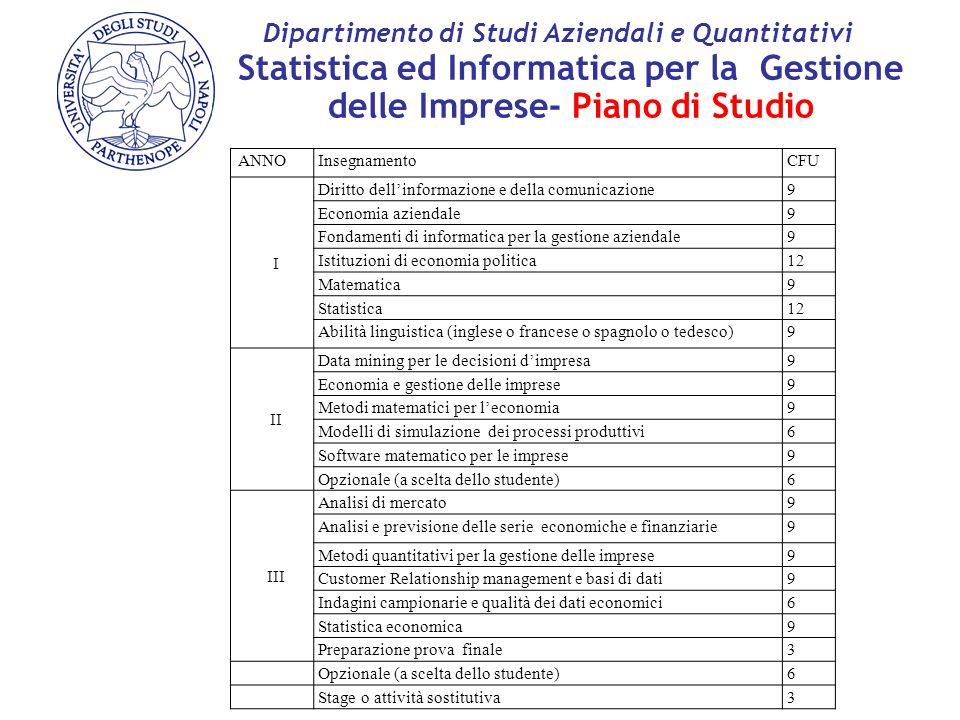 Statistica ed Informatica per la Gestione delle Imprese- Piano di Studio Dipartimento di Studi Aziendali e Quantitativi ANNOInsegnamentoCFU I Diritto