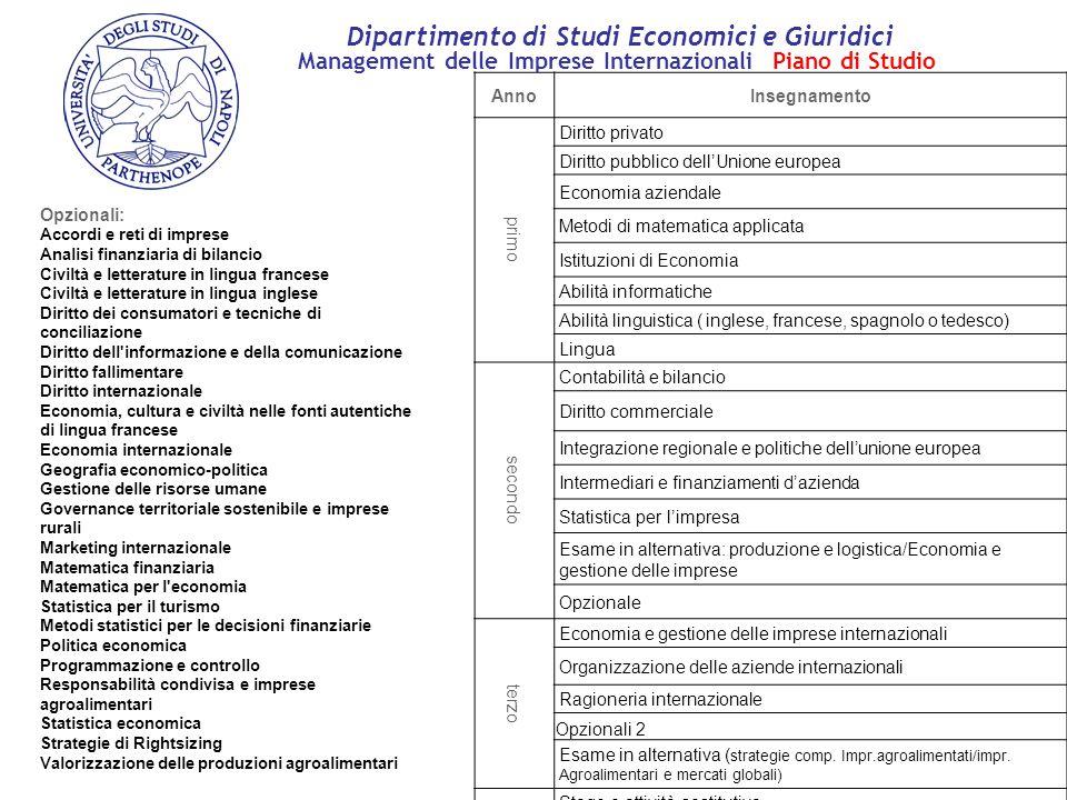 AnnoInsegnamento primo Diritto privato Diritto pubblico dell'Unione europea Economia aziendale Metodi di matematica applicata Istituzioni di Economia