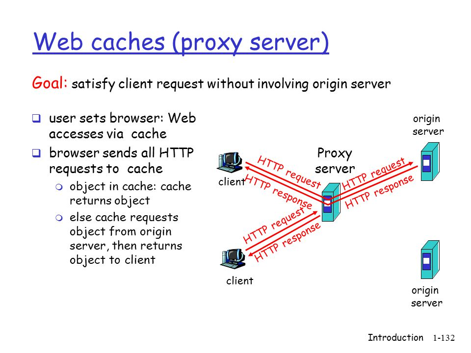 Introduction1-132 Web caches (proxy server)  user sets browser: Web accesses via cache  browser sends all HTTP requests to cache m object in cache: cache returns object m else cache requests object from origin server, then returns object to client Goal: satisfy client request without involving origin server client Proxy server client HTTP request HTTP response HTTP request HTTP response origin server origin server