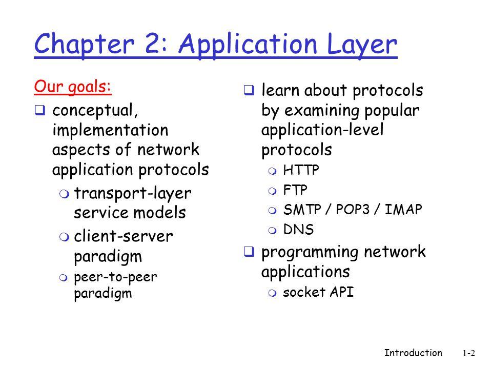 Introduction1-13 Internet apps: application, transport protocols Application e-mail remote terminal access Web file transfer streaming multimedia Internet telephony Application layer protocol SMTP [RFC 2821] Telnet [RFC 854] HTTP [RFC 2616] FTP [RFC 959] proprietary (e.g.