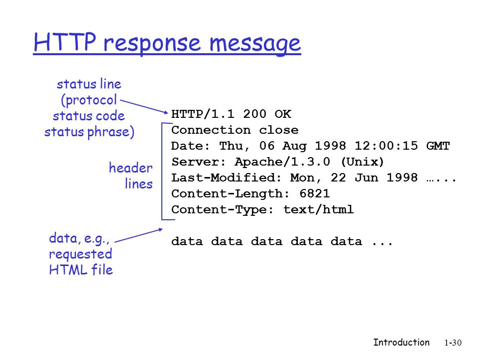 Introduction1-30 HTTP response message HTTP/1.1 200 OK Connection close Date: Thu, 06 Aug 1998 12:00:15 GMT Server: Apache/1.3.0 (Unix) Last-Modified: Mon, 22 Jun 1998 …...