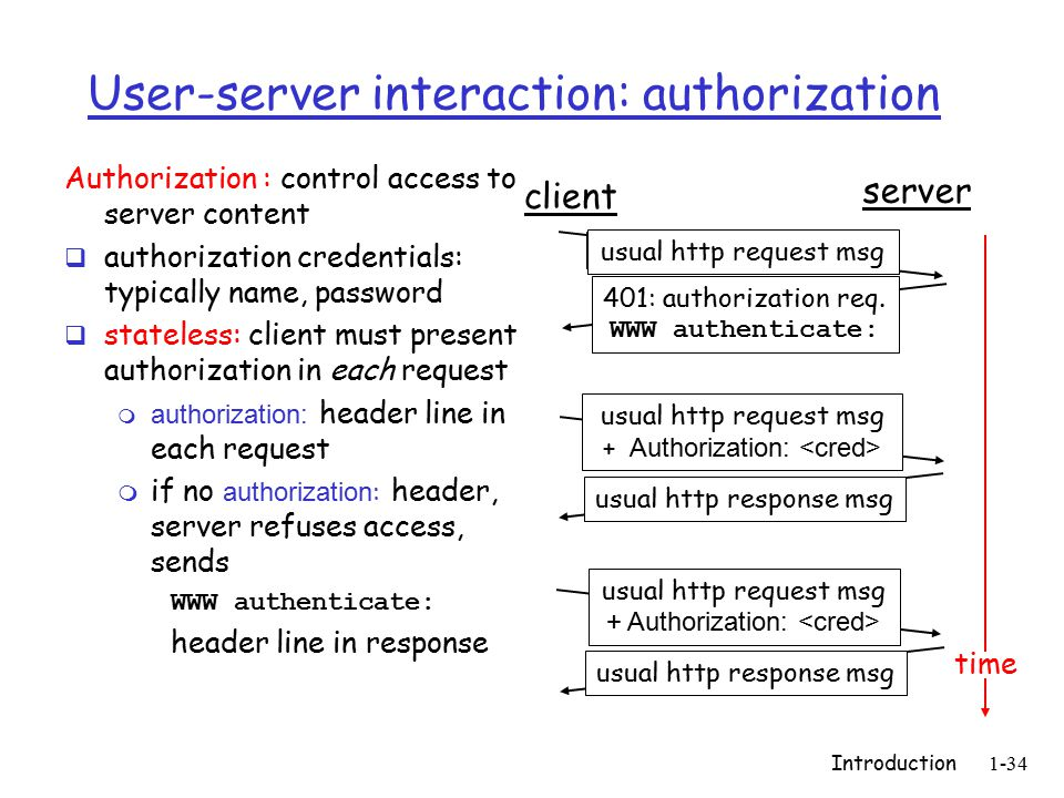 Introduction1-34 User-server interaction: authorization Authorization : control access to server content  authorization credentials: typically name, password  stateless: client must present authorization in each request  authorization: header line in each request  if no authorization : header, server refuses access, sends WWW authenticate: header line in response client server usual http request msg 401: authorization req.