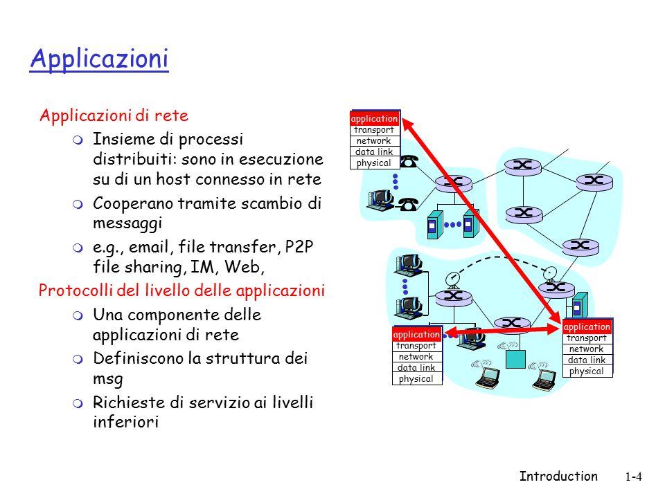 Introduction1-85 DNS  Gerarchia di naming
