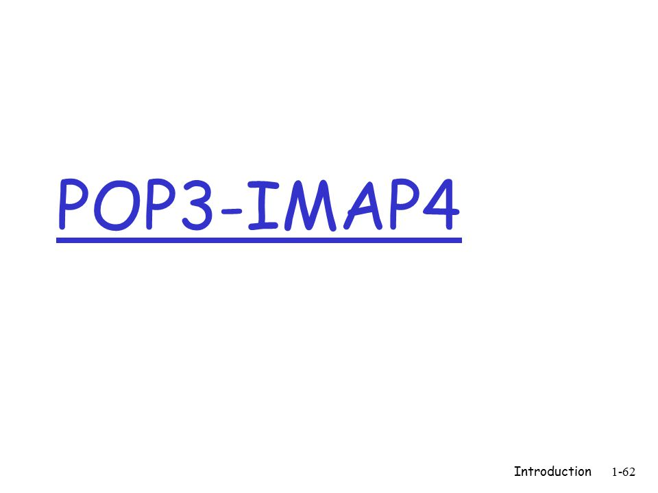Introduction1-62 POP3-IMAP4