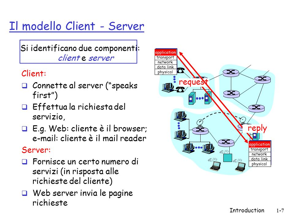 Introduction1-7 Il modello Client - Server Si identificano due componenti: client e server application transport network data link physical application transport network data link physical Client:  Connette al server ( speaks first )  Effettua la richiesta del servizio,  E.g.