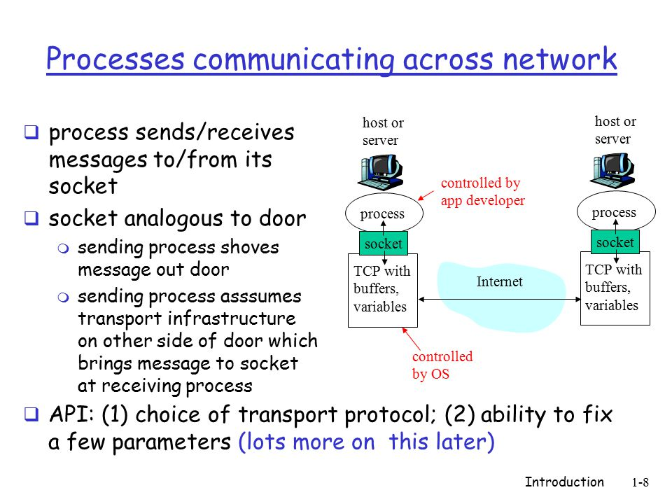 Introduction1-8 Processes communicating across network  process sends/receives messages to/from its socket  socket analogous to door m sending process shoves message out door m sending process asssumes transport infrastructure on other side of door which brings message to socket at receiving process process TCP with buffers, variables socket host or server process TCP with buffers, variables socket host or server Internet controlled by OS controlled by app developer  API: (1) choice of transport protocol; (2) ability to fix a few parameters (lots more on this later)