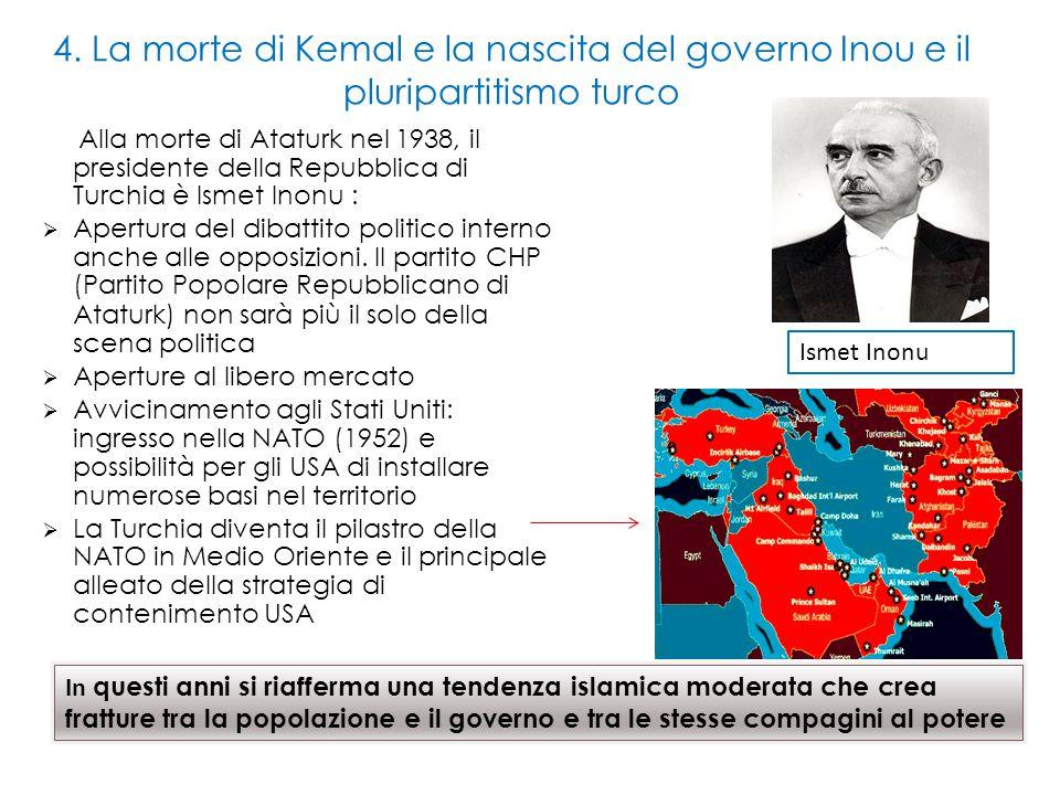 4. La morte di Kemal e la nascita del governo Inou e il pluripartitismo turco Alla morte di Ataturk nel 1938, il presidente della Repubblica di Turchi