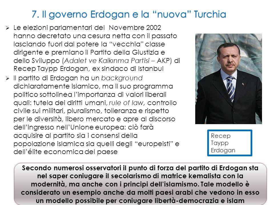 """7. Il governo Erdogan e la """"nuova"""" Turchia  Le elezioni parlamentari del Novembre 2002 hanno decretato una cesura netta con il passato lasciando fuor"""