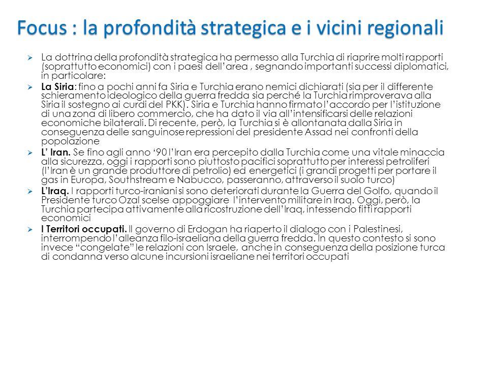 Focus : la profondità strategica e i vicini regionali  La dottrina della profondità strategica ha permesso alla Turchia di riaprire molti rapporti (s