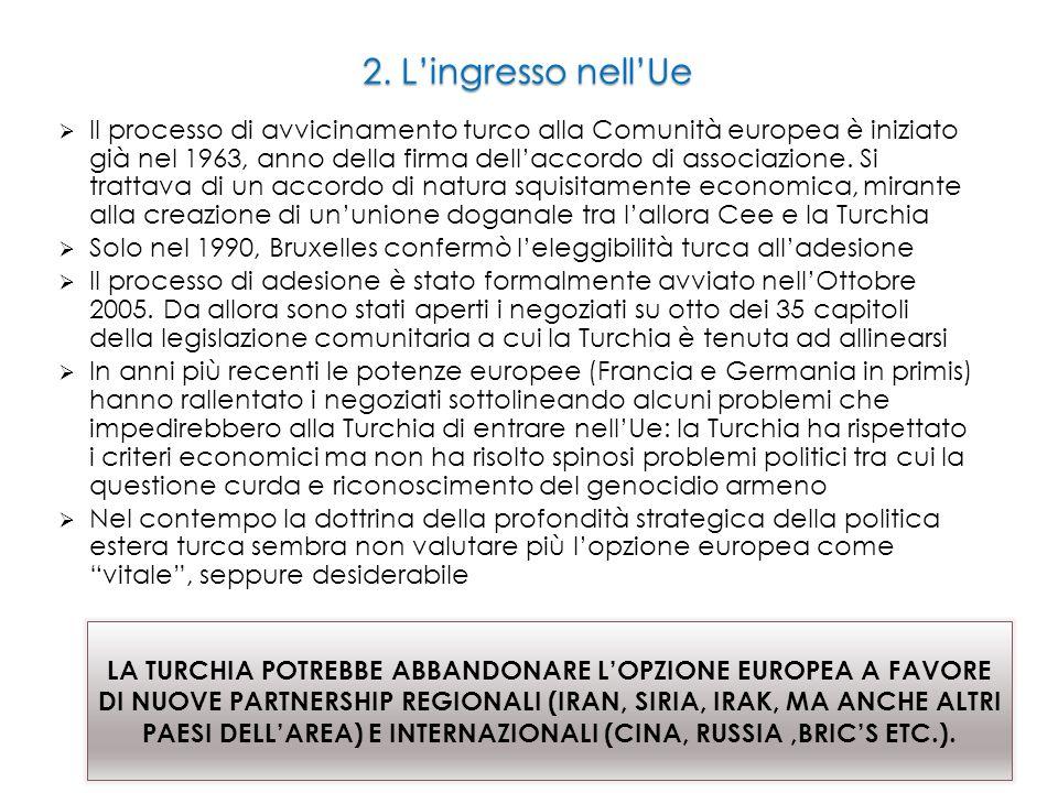 2. L'ingresso nell'Ue  Il processo di avvicinamento turco alla Comunità europea è iniziato già nel 1963, anno della firma dell'accordo di associazion