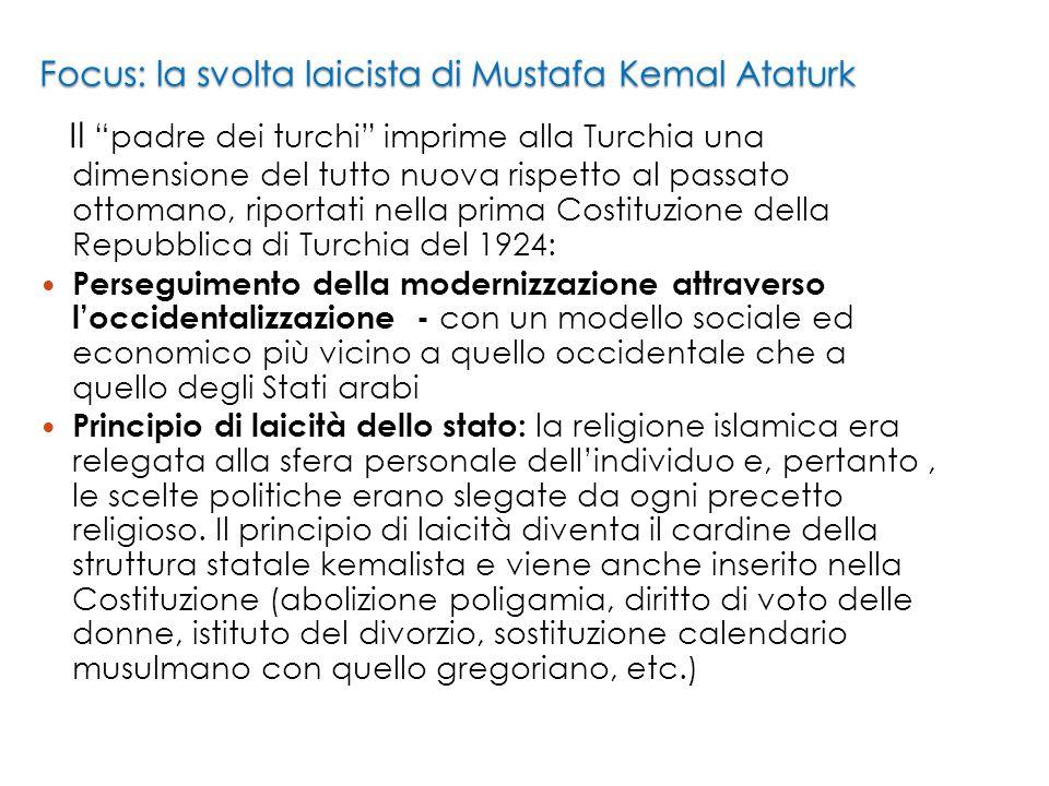 """Focus: la svolta laicista di Mustafa Kemal Ataturk Il """"padre dei turchi"""" imprime alla Turchia una dimensione del tutto nuova rispetto al passato ottom"""