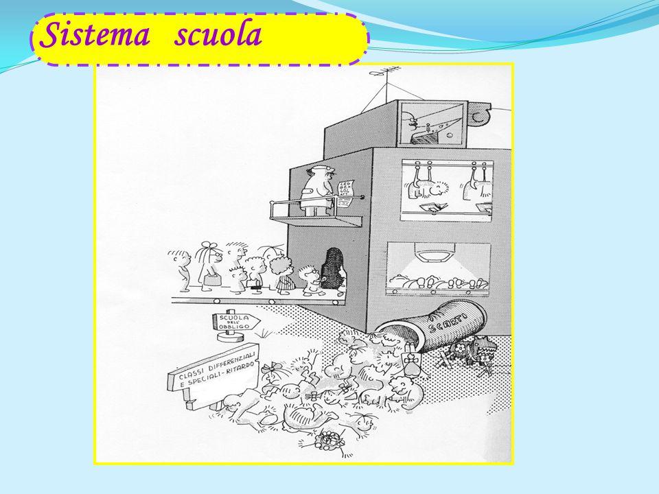 Una definizione di Sistema La famiglia, la scuola, la fabbrica sono ciascuno un sistema, cioè un insieme di componenti e di relazioni Ogni parte del sistema è in rapporto tale con le parti che lo costituiscono per cui un qualsiasi cambiamento in una parte, causa un cambiamento in tutte le parti e in tutto il sistema .