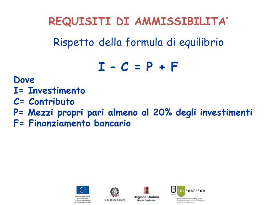 REQUISITI DI AMMISSIBILITA' Rispetto della formula di equilibrio I – C = P + F Dove I= Investimento C= Contributo P= Mezzi propri pari almeno al 20% degli investimenti F= Finanziamento bancario