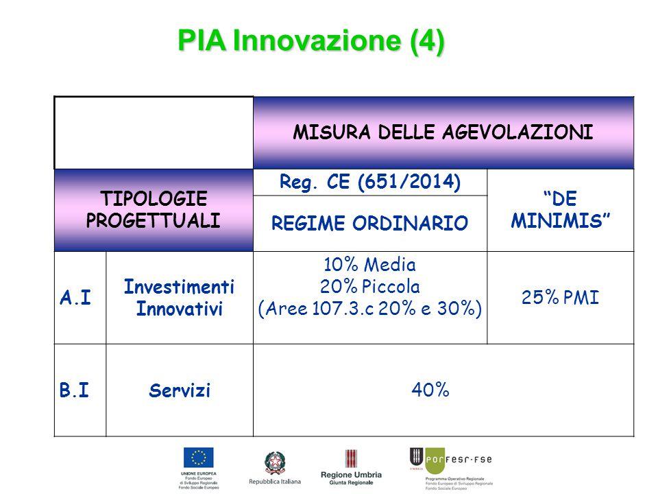 """PIA Innovazione (4) MISURA DELLE AGEVOLAZIONI TIPOLOGIE PROGETTUALI Reg. CE (651/2014) """"DE MINIMIS"""" REGIME ORDINARIO A.I Investimenti Innovativi 10% M"""