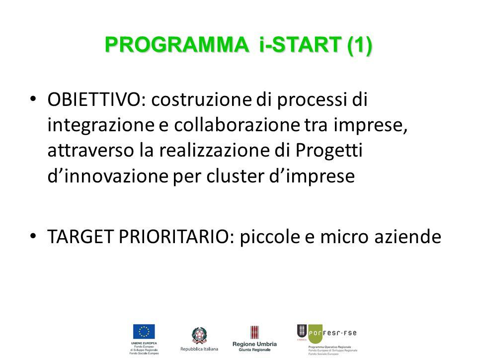 PROGRAMMA i-START (1) OBIETTIVO: costruzione di processi di integrazione e collaborazione tra imprese, attraverso la realizzazione di Progetti d'innovazione per cluster d'imprese TARGET PRIORITARIO: piccole e micro aziende