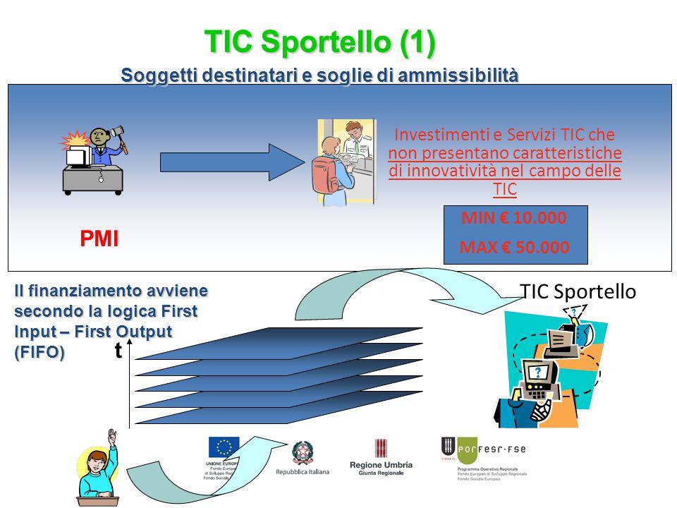 Soggetti destinatari e soglie di ammissibilità MIN € 10.000 MAX € 50.000 PMI Investimenti e Servizi TIC che non presentano caratteristiche di innovati