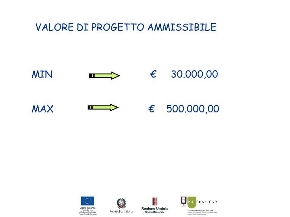 VALORE DI PROGETTO AMMISSIBILE MIN € 30.000,00 MAX € 500.000,00