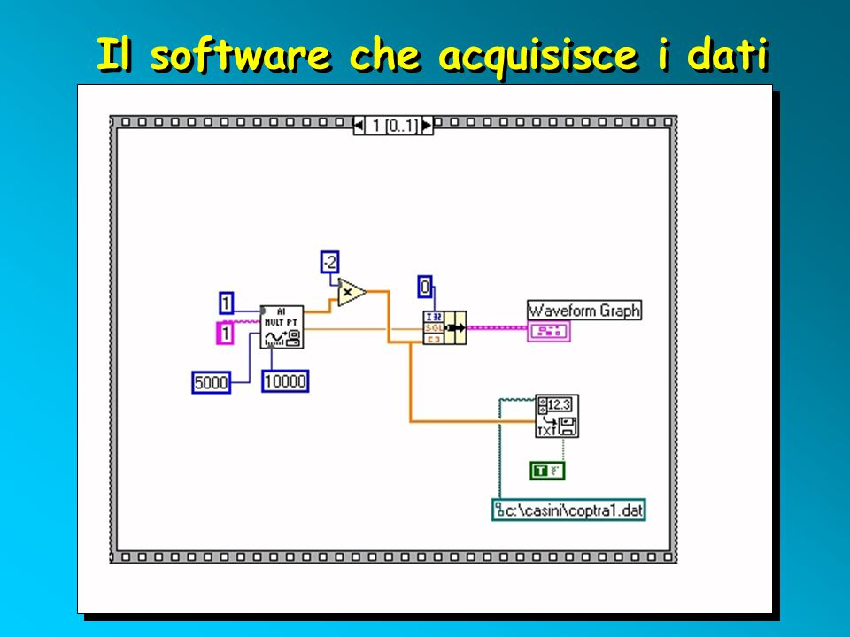Il software che acquisisce i dati