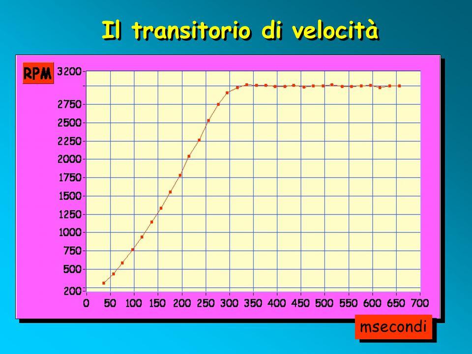 Il transitorio di velocità msecondi