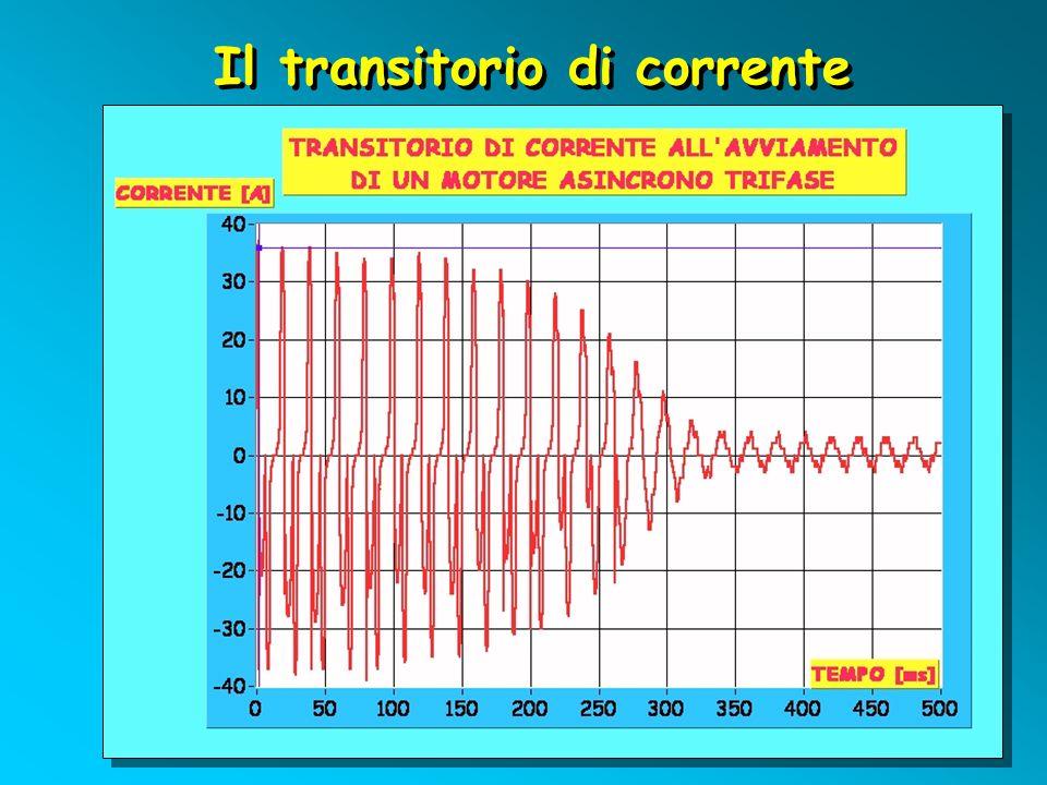 Il transitorio di corrente