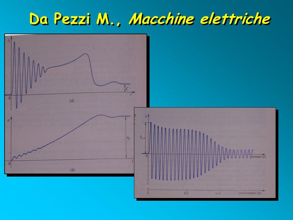 Da Pezzi M., Macchine elettriche