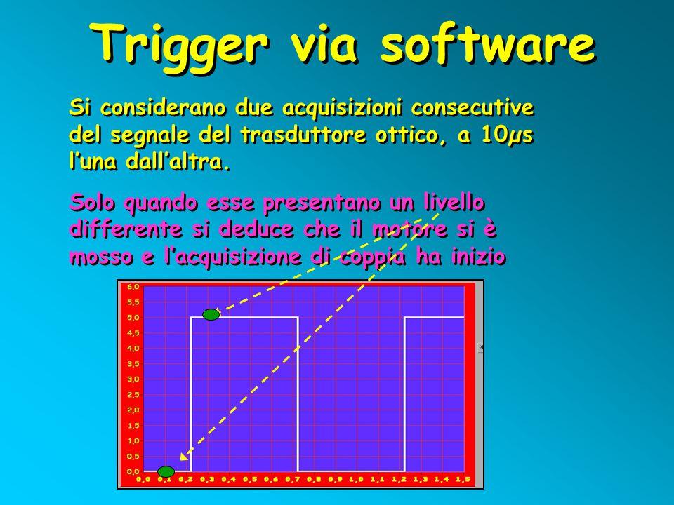 Trigger via software Si considerano due acquisizioni consecutive del segnale del trasduttore ottico, a 10µs l'una dall'altra.