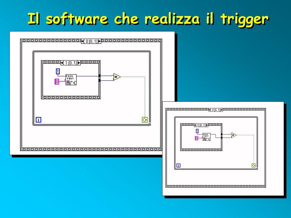 Il software che realizza il trigger