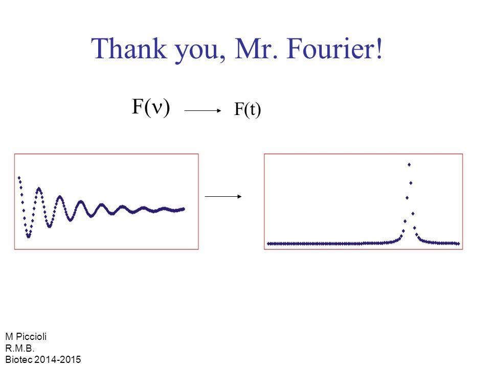 Thank you, Mr. Fourier! F( ) F(t) M Piccioli R.M.B. Biotec 2014-2015