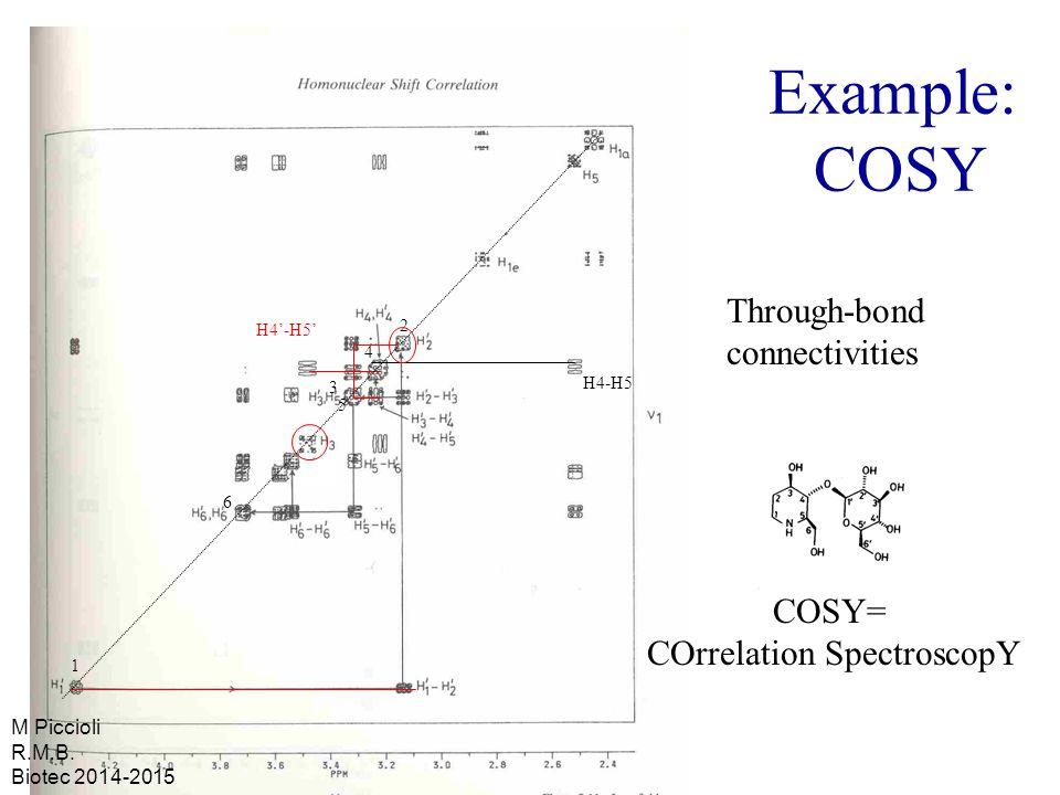 Example: COSY Through-bond connectivities COSY= COrrelation SpectroscopY H4-H5 H4'-H5' 1 2 3 4 5 6 M Piccioli R.M.B. Biotec 2014-2015