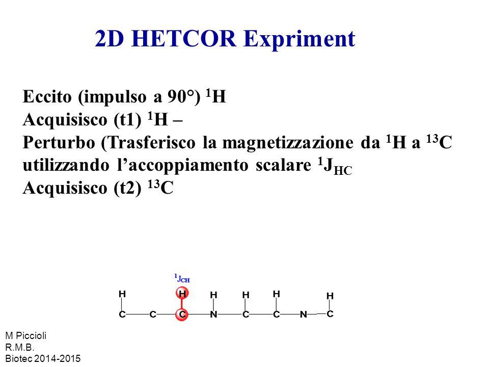 Eccito (impulso a 90°) 1 H Acquisisco (t1) 1 H – Perturbo (Trasferisco la magnetizzazione da 1 H a 13 C utilizzando l'accoppiamento scalare 1 J HC Acq