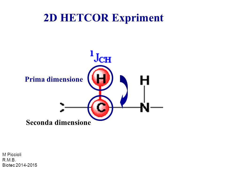 2D HETCOR Expriment Prima dimensione Seconda dimensione M Piccioli R.M.B. Biotec 2014-2015
