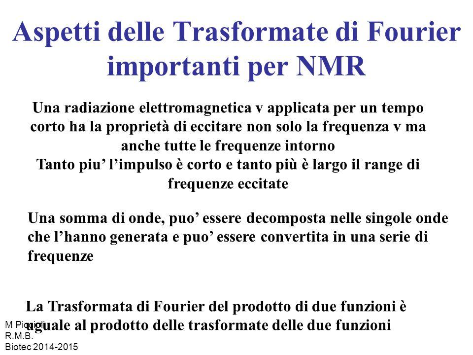 Aspetti delle Trasformate di Fourier importanti per NMR Una somma di onde, puo' essere decomposta nelle singole onde che l'hanno generata e puo' esser
