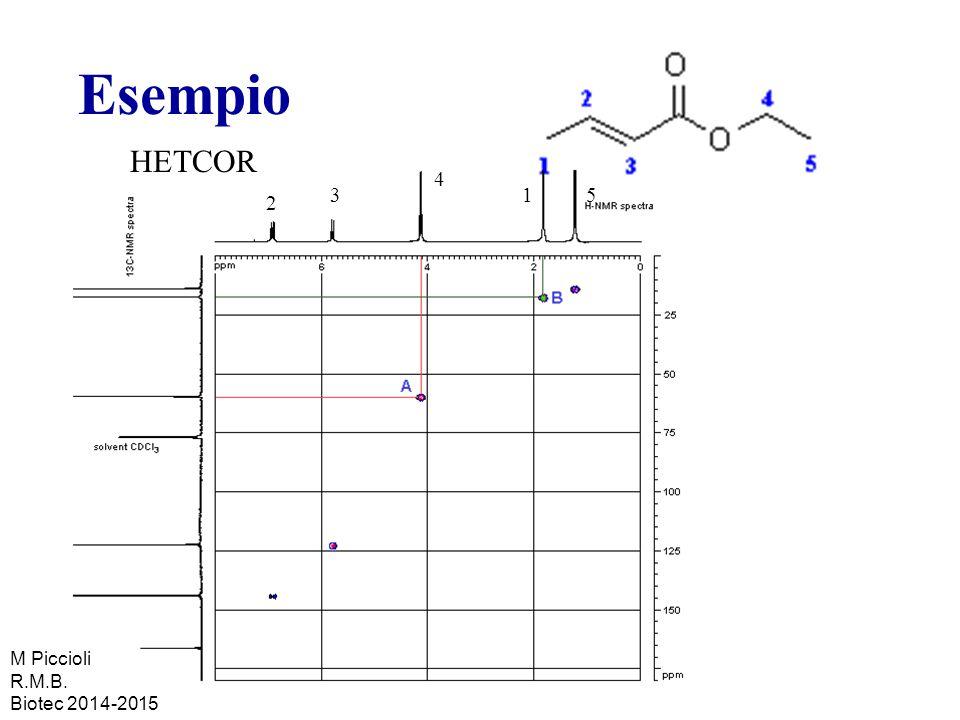 Esempio HETCOR 51 4 3 2 M Piccioli R.M.B. Biotec 2014-2015