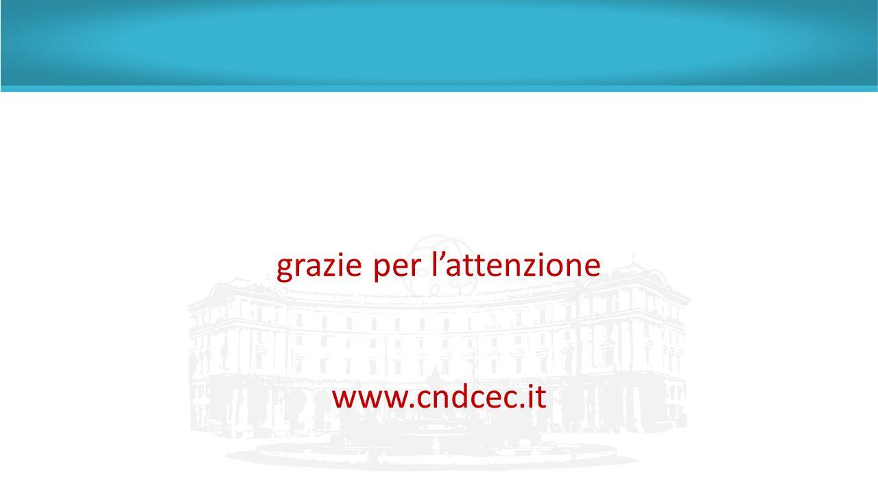 grazie per l'attenzione www.cndcec.it