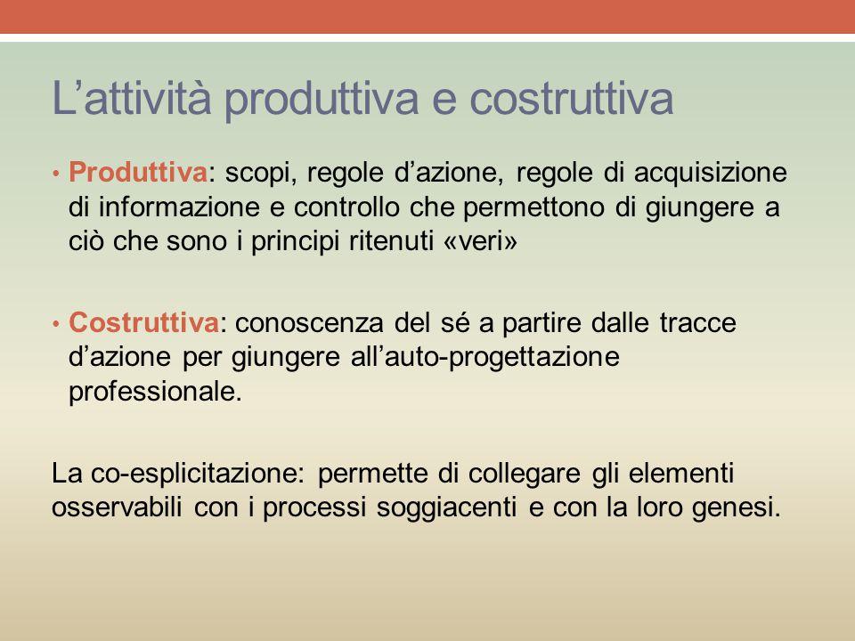 L'attività produttiva e costruttiva Produttiva: scopi, regole d'azione, regole di acquisizione di informazione e controllo che permettono di giungere