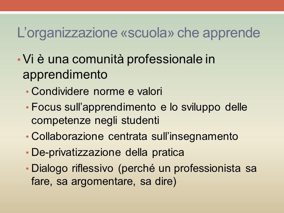 L'organizzazione «scuola» che apprende Vi è una comunità professionale in apprendimento Condividere norme e valori Focus sull'apprendimento e lo svilu
