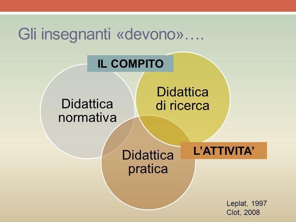 Gli insegnanti «devono»…. Didattica normativa Didattica pratica Didattica di ricerca IL COMPITO L'ATTIVITA' Leplat, 1997 Clot, 2008