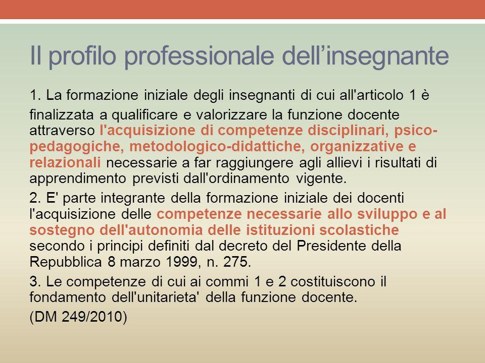 Il profilo professionale dell'insegnante 1. La formazione iniziale degli insegnanti di cui all'articolo 1 è finalizzata a qualificare e valorizzare la