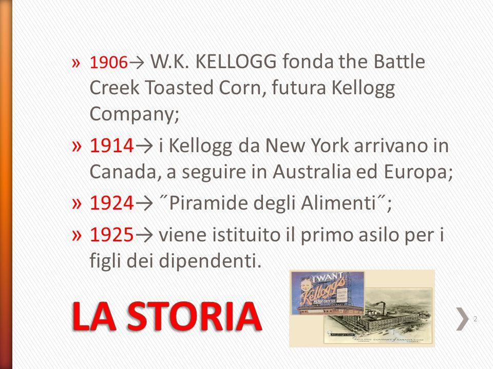 » 1906→ W.K.