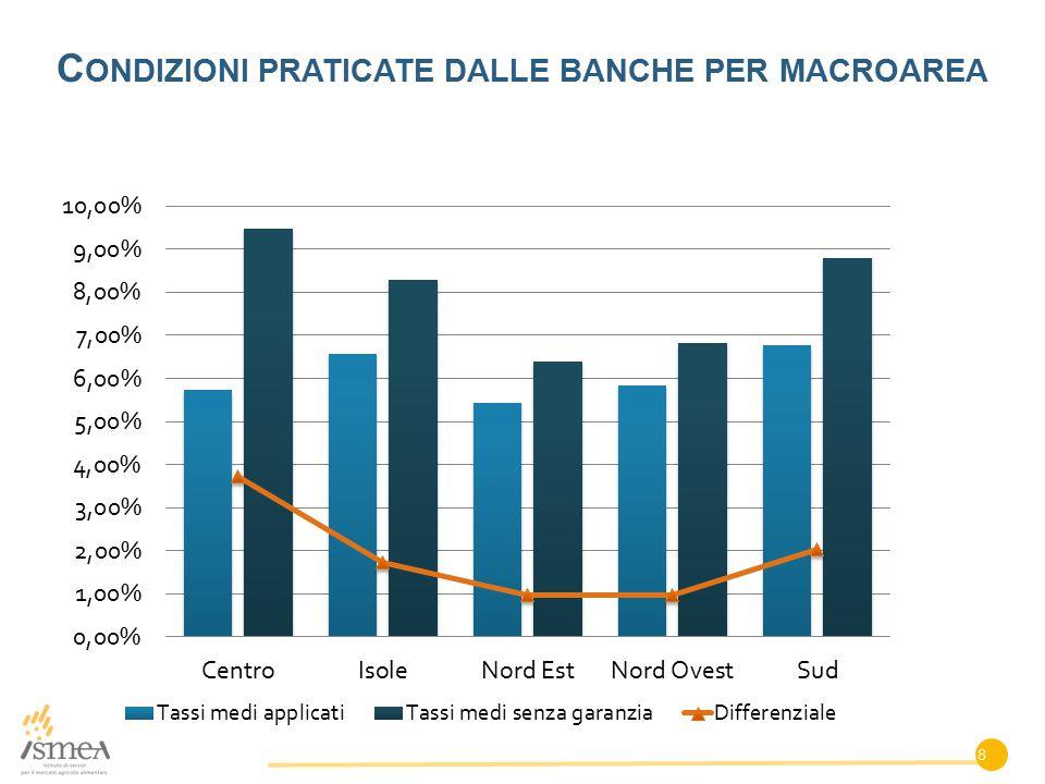 C ONDIZIONI PRATICATE DALLE BANCHE PER MACROAREA 8