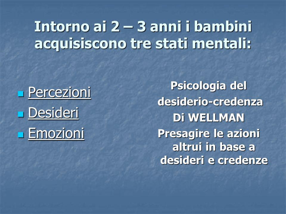 Intorno ai 2 – 3 anni i bambini acquisiscono tre stati mentali: Percezioni Percezioni Desideri Desideri Emozioni Emozioni Psicologia del desiderio-cre