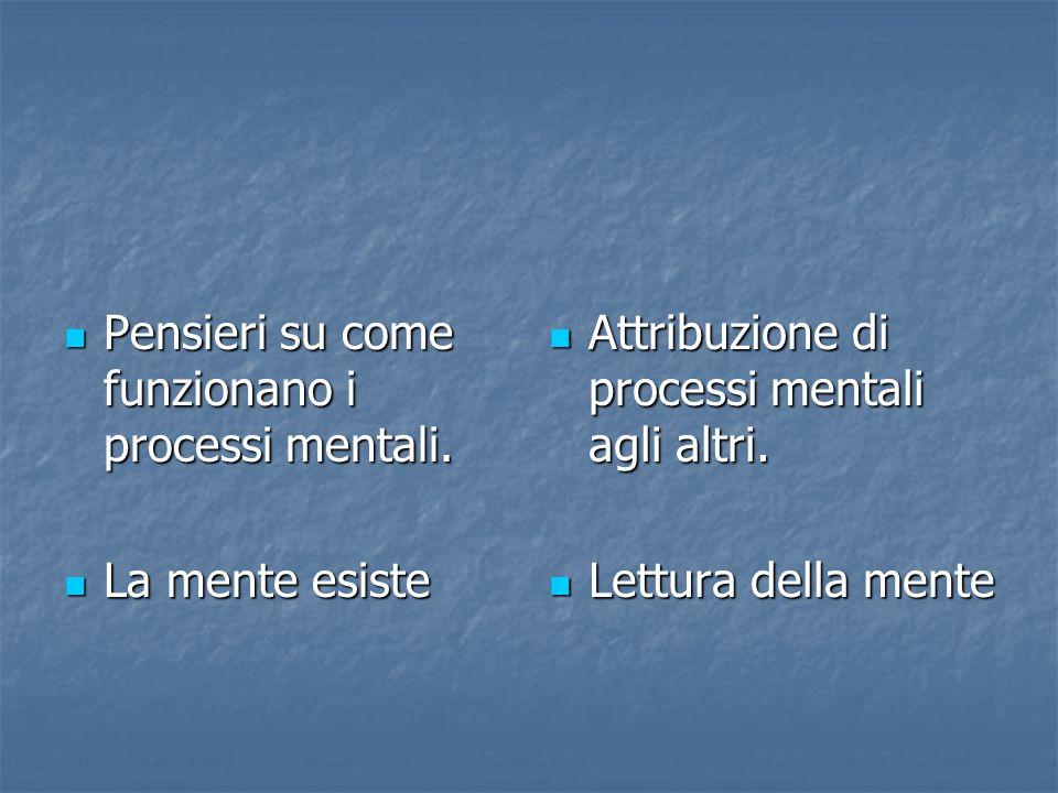 Pensieri su come funzionano i processi mentali. Pensieri su come funzionano i processi mentali. La mente esiste La mente esiste Attribuzione di proces