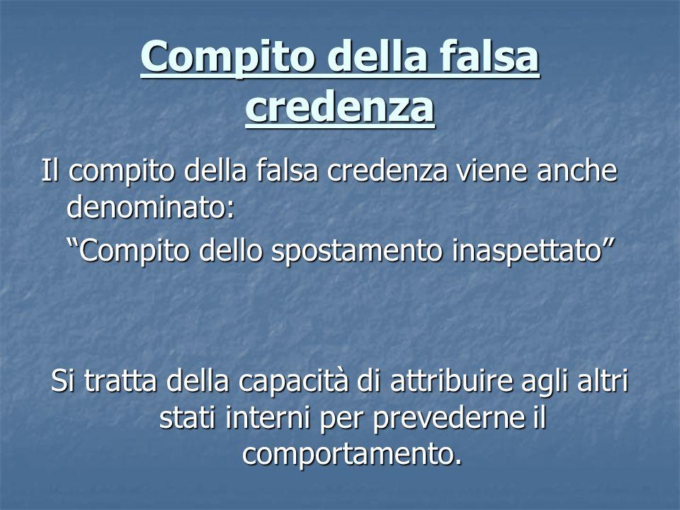Compito della falsa credenza Il compito della falsa credenza viene anche denominato: Compito dello spostamento inaspettato Si tratta della capacità di attribuire agli altri stati interni per prevederne il comportamento.