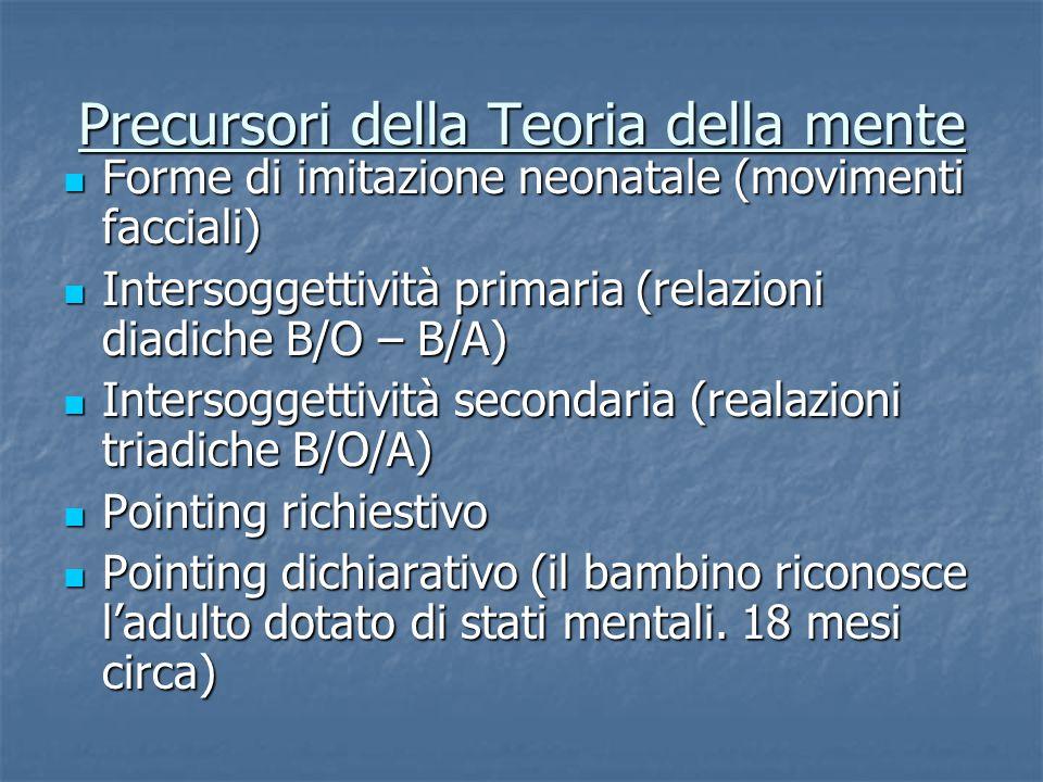 Precursori della Teoria della mente Forme di imitazione neonatale (movimenti facciali) Forme di imitazione neonatale (movimenti facciali) Intersoggettività primaria (relazioni diadiche B/O – B/A) Intersoggettività primaria (relazioni diadiche B/O – B/A) Intersoggettività secondaria (realazioni triadiche B/O/A) Intersoggettività secondaria (realazioni triadiche B/O/A) Pointing richiestivo Pointing richiestivo Pointing dichiarativo (il bambino riconosce l'adulto dotato di stati mentali.